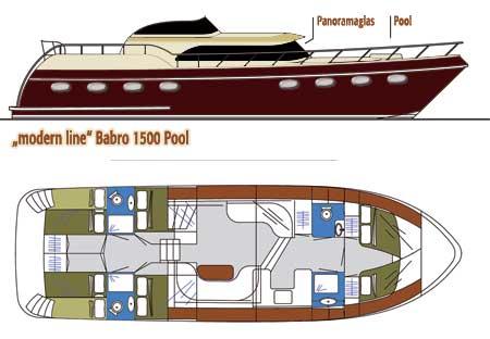 modern line 1500 pool - Hausboot Neuheit zur Berlin Boot auf dem Revier Müritz